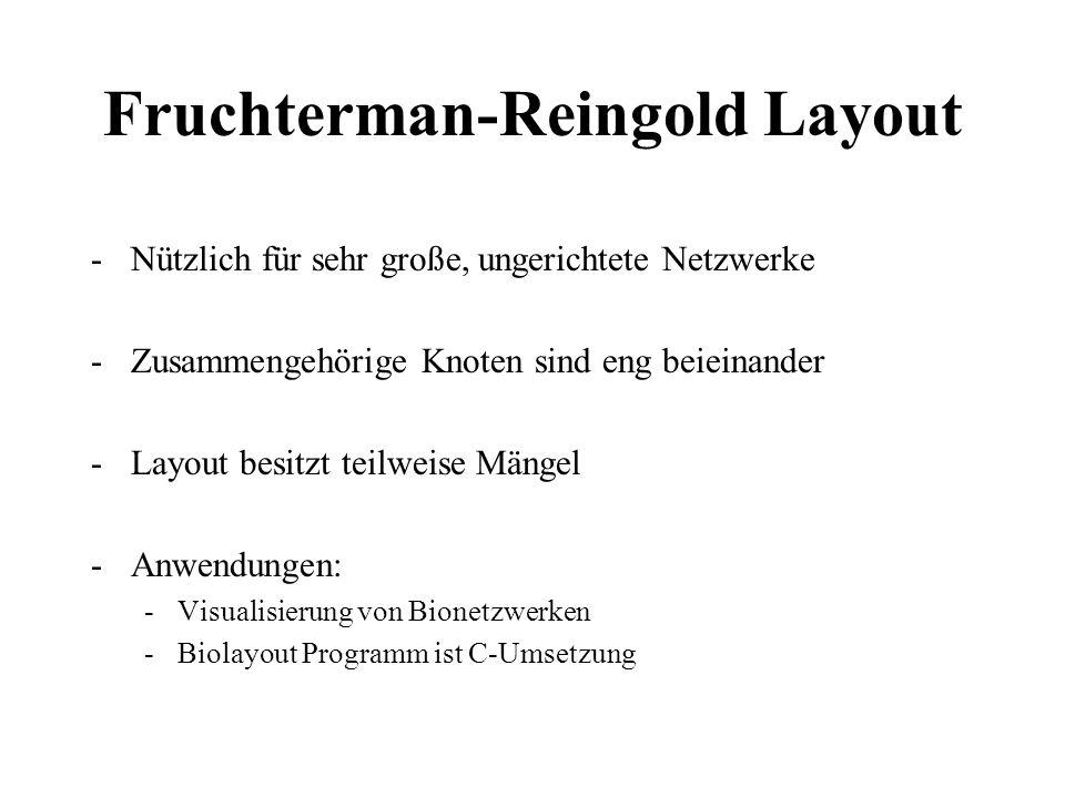 Fruchterman-Reingold Layout