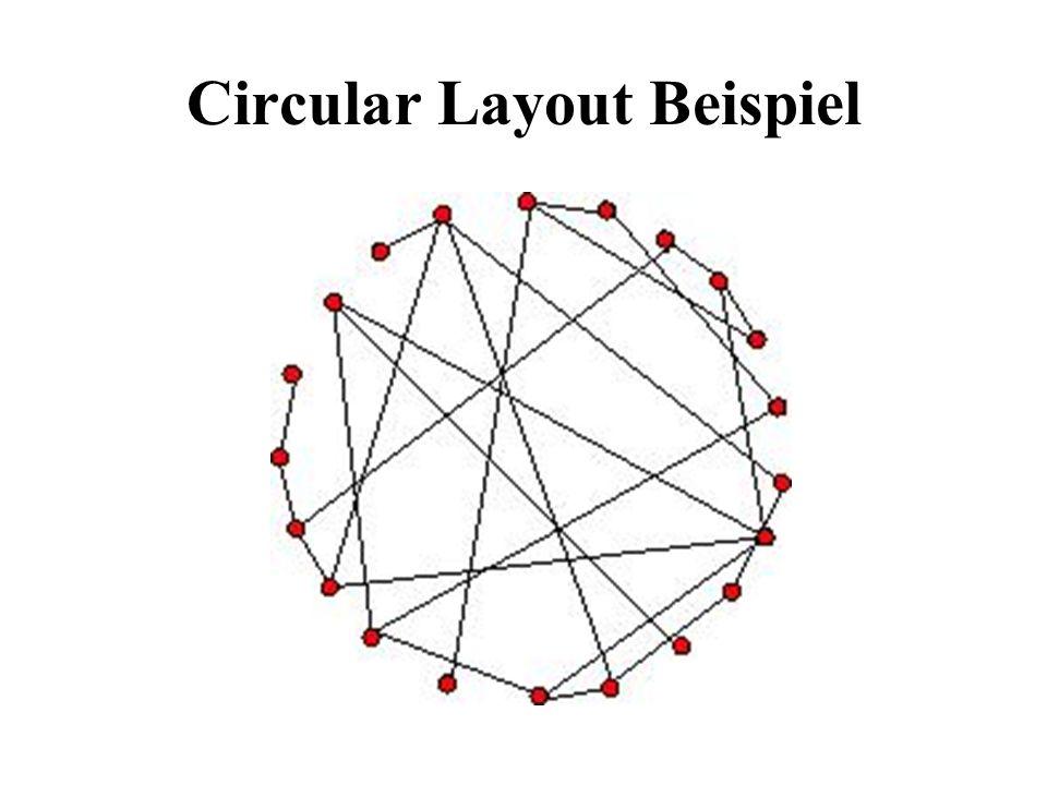 Circular Layout Beispiel