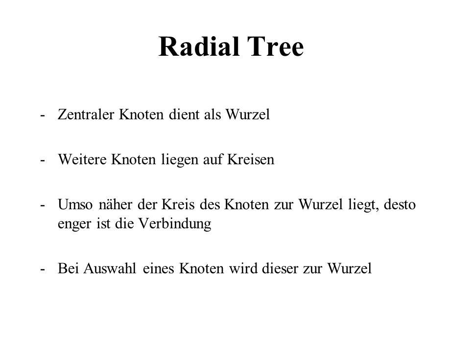 Radial Tree Zentraler Knoten dient als Wurzel