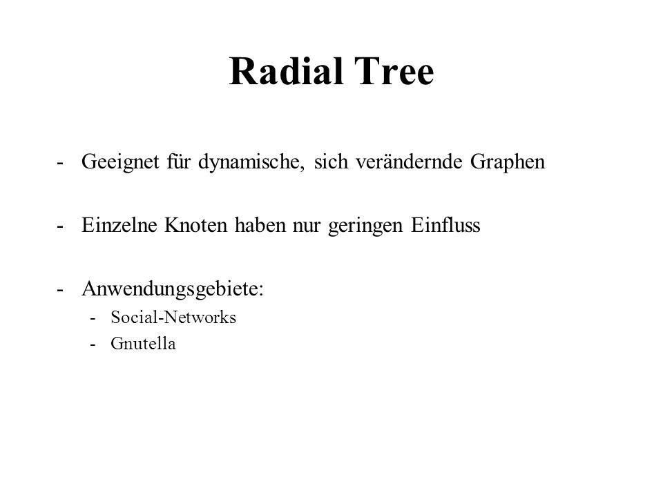 Radial Tree Geeignet für dynamische, sich verändernde Graphen