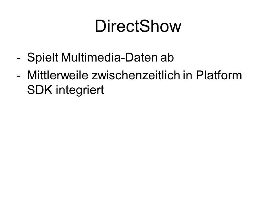 DirectShow Spielt Multimedia-Daten ab