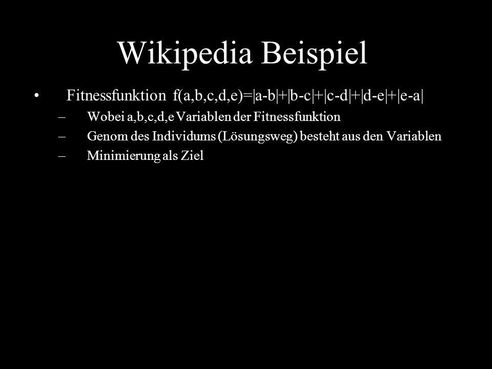 Wikipedia BeispielFitnessfunktion f(a,b,c,d,e)=|a-b|+|b-c|+|c-d|+|d-e|+|e-a| Wobei a,b,c,d,e Variablen der Fitnessfunktion.