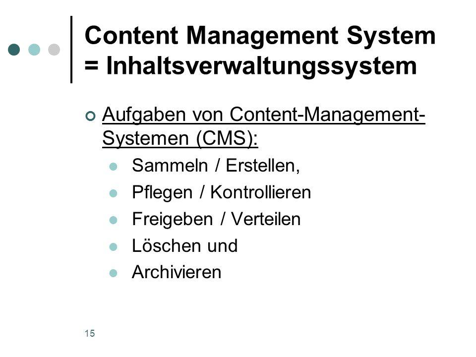 Content Management System = Inhaltsverwaltungssystem