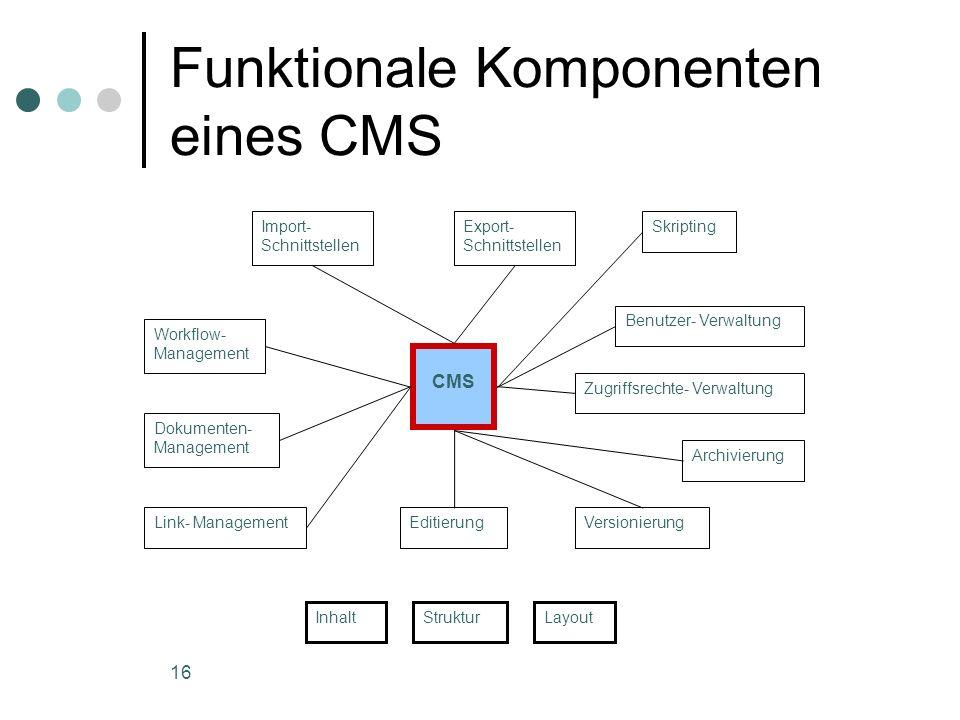 Funktionale Komponenten eines CMS