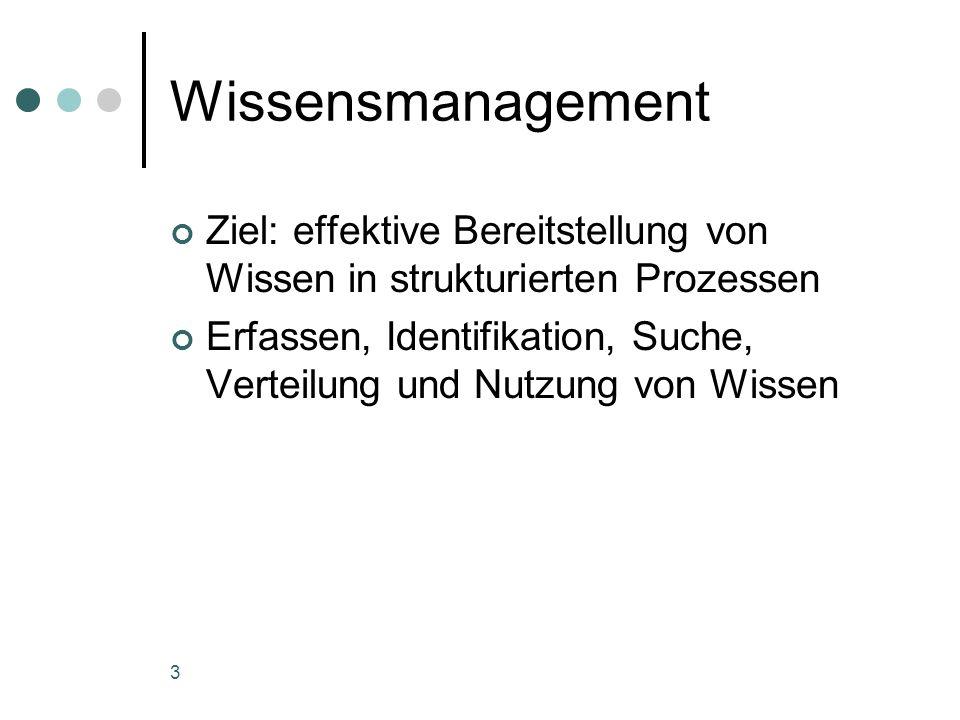 WissensmanagementZiel: effektive Bereitstellung von Wissen in strukturierten Prozessen.