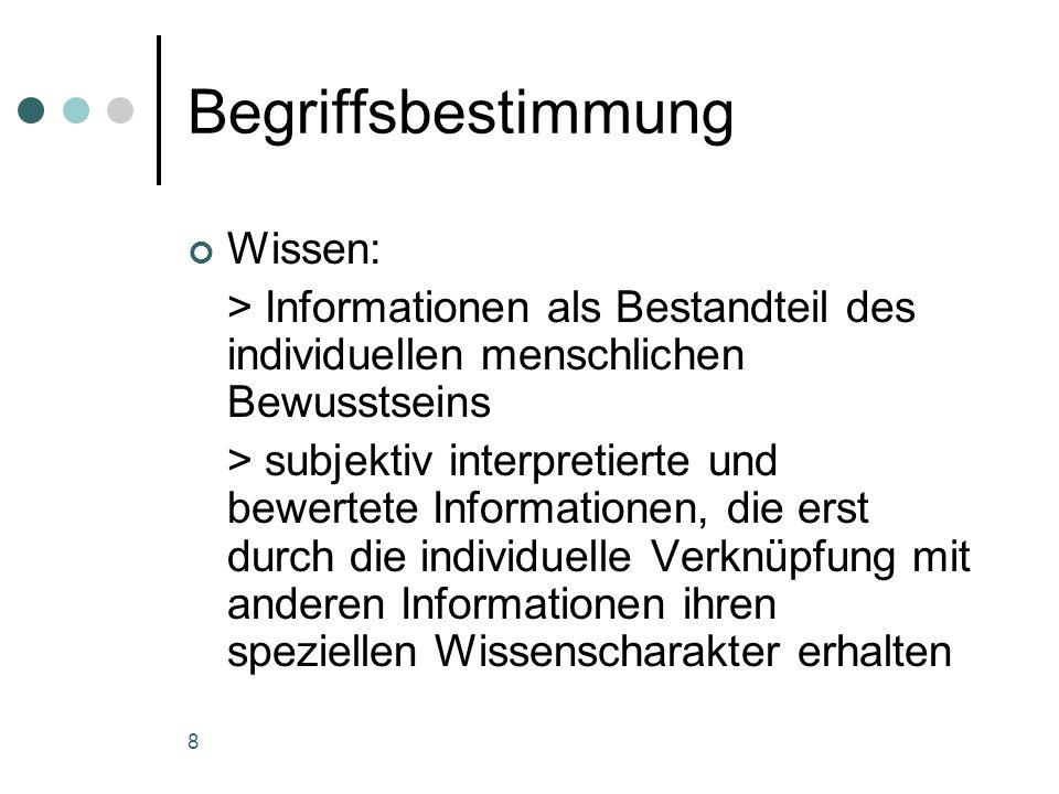 Begriffsbestimmung Wissen: