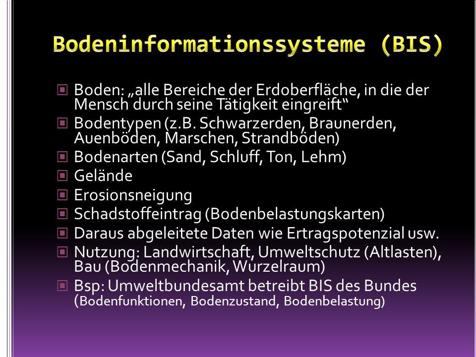Bodeninformationssysteme (BIS)