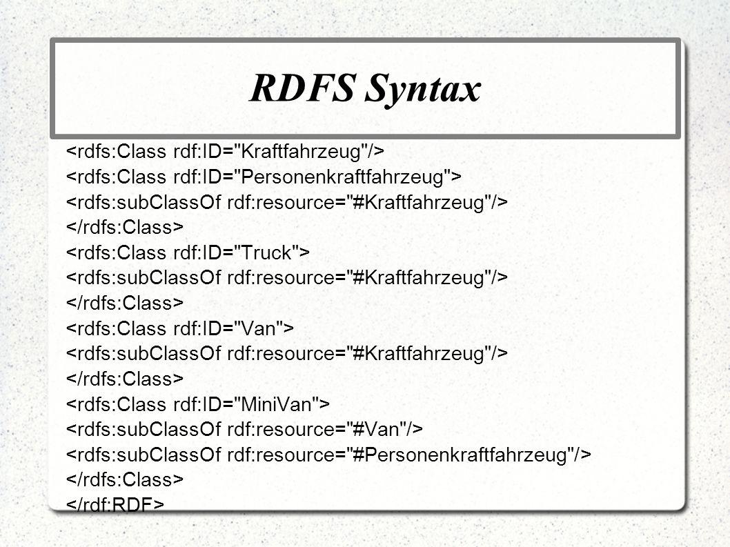 RDFS Syntax <rdfs:Class rdf:ID= Kraftfahrzeug />