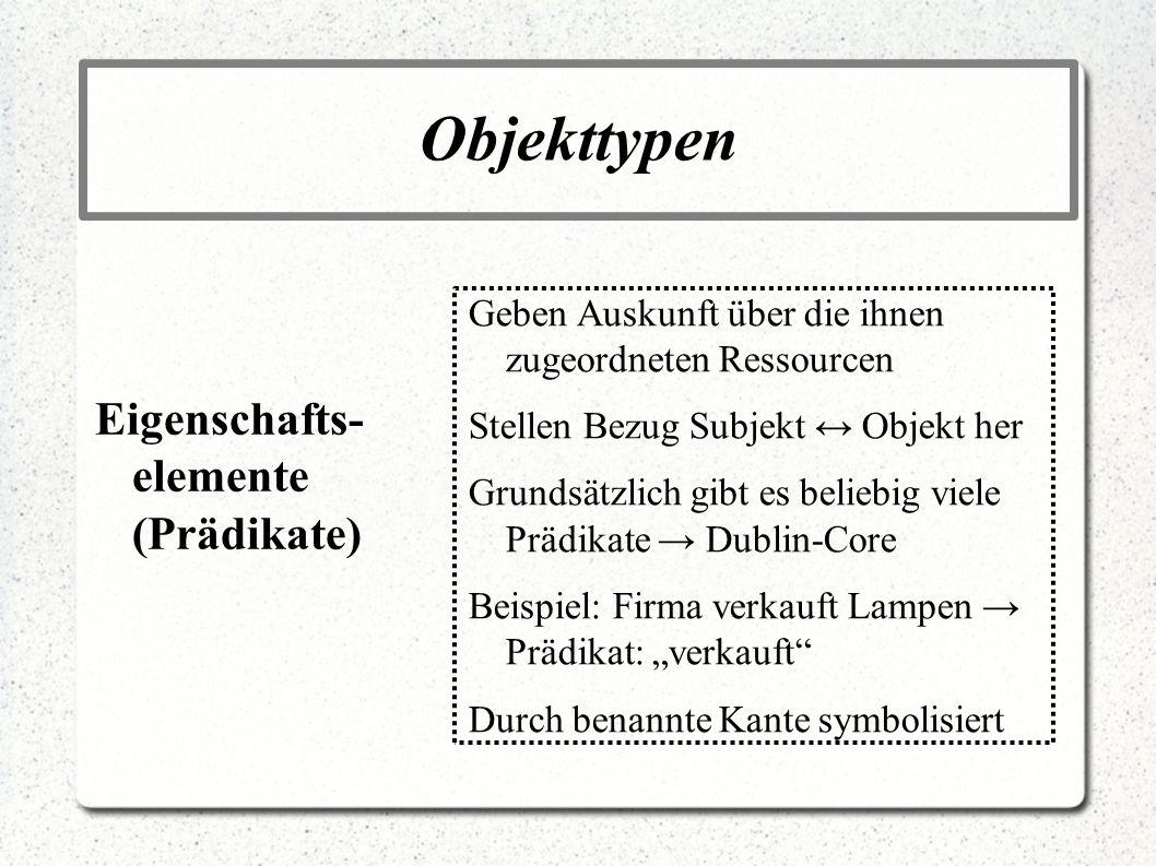 Objekttypen Eigenschafts- elemente (Prädikate)