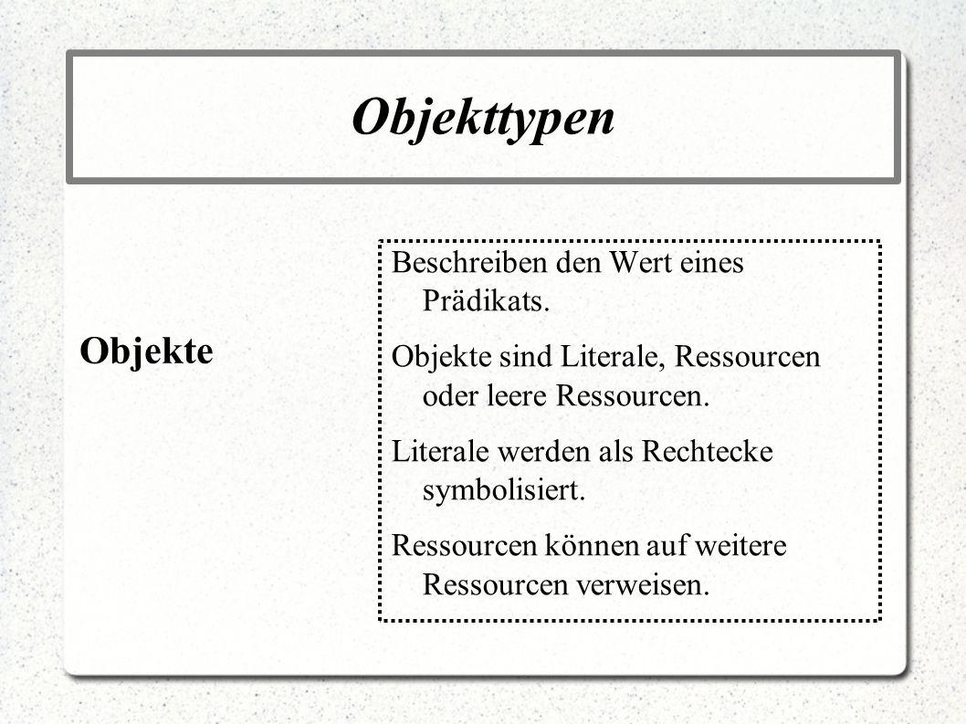 Objekttypen Objekte Beschreiben den Wert eines Prädikats.