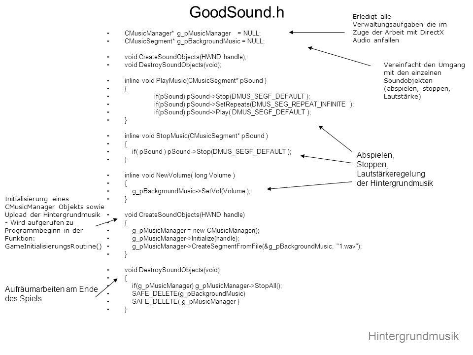 GoodSound.h Hintergrundmusik Abspielen, Stoppen, Lautstärkeregelung