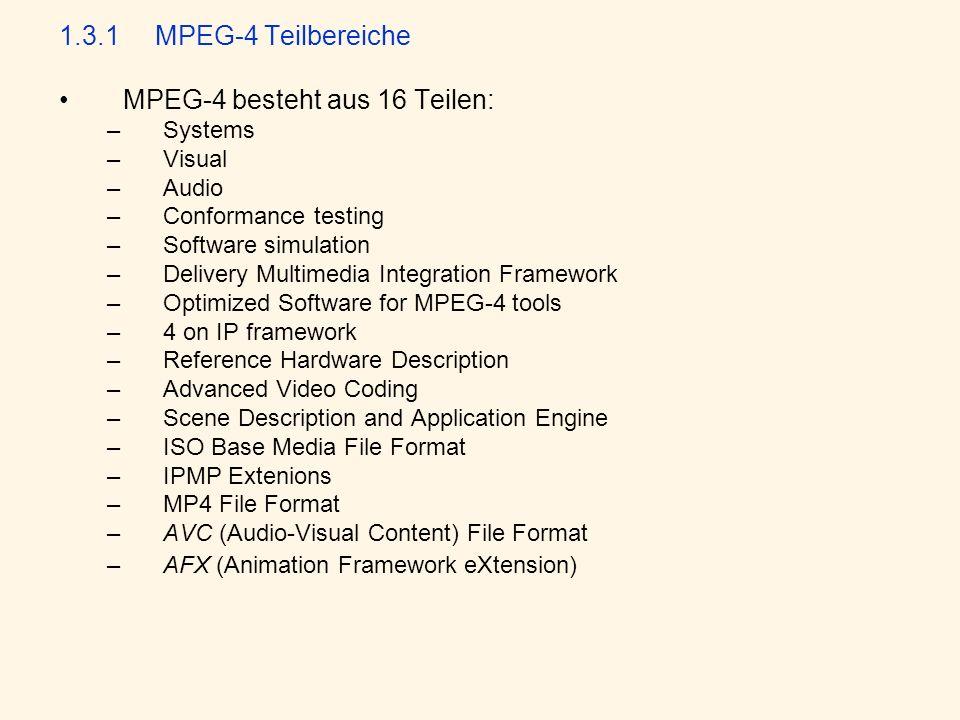 MPEG-4 besteht aus 16 Teilen: