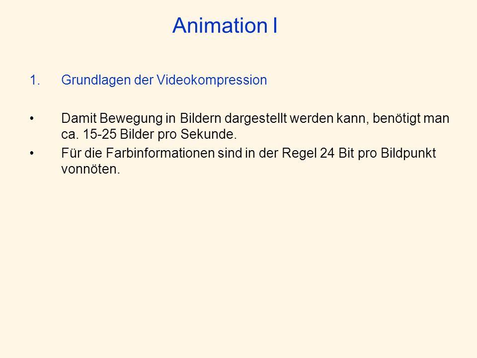 Animation I Grundlagen der Videokompression. Damit Bewegung in Bildern dargestellt werden kann, benötigt man ca. 15-25 Bilder pro Sekunde.