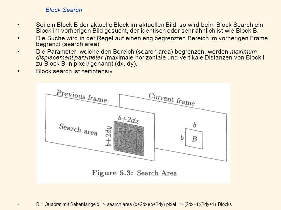 Block search ist zeitintensiv.
