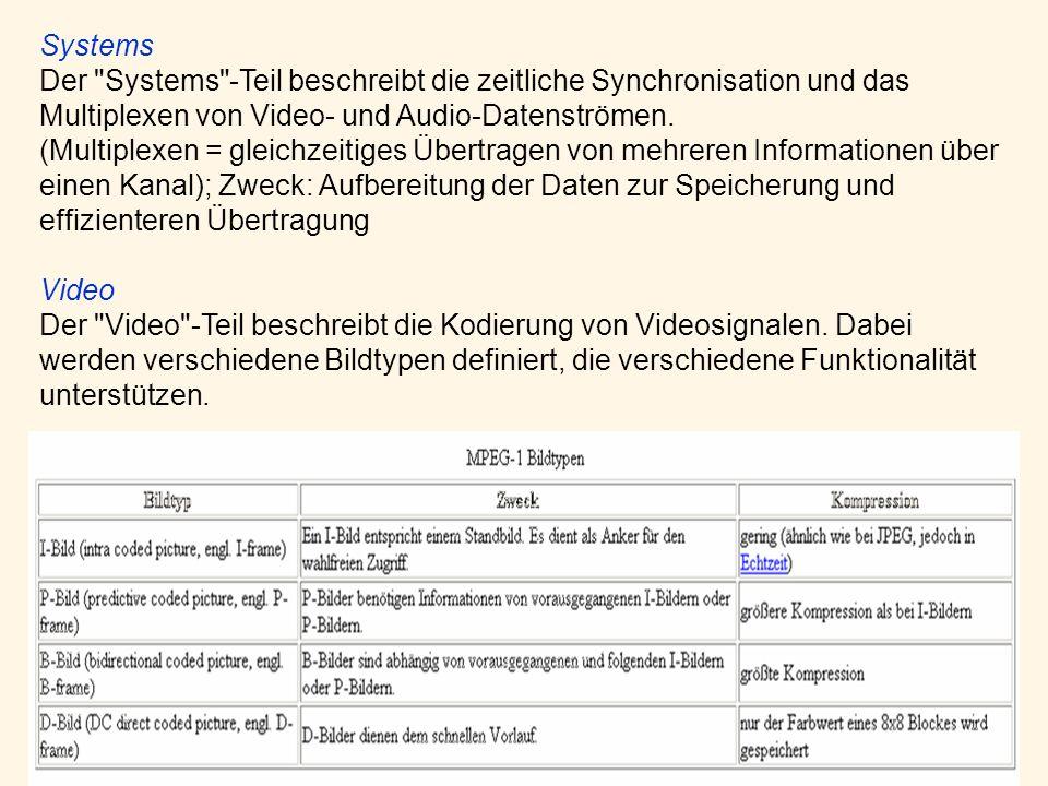SystemsDer Systems -Teil beschreibt die zeitliche Synchronisation und das Multiplexen von Video- und Audio-Datenströmen.