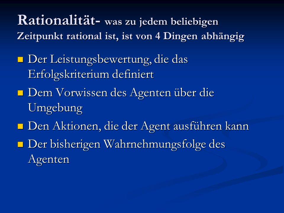 Rationalität- was zu jedem beliebigen Zeitpunkt rational ist, ist von 4 Dingen abhängig