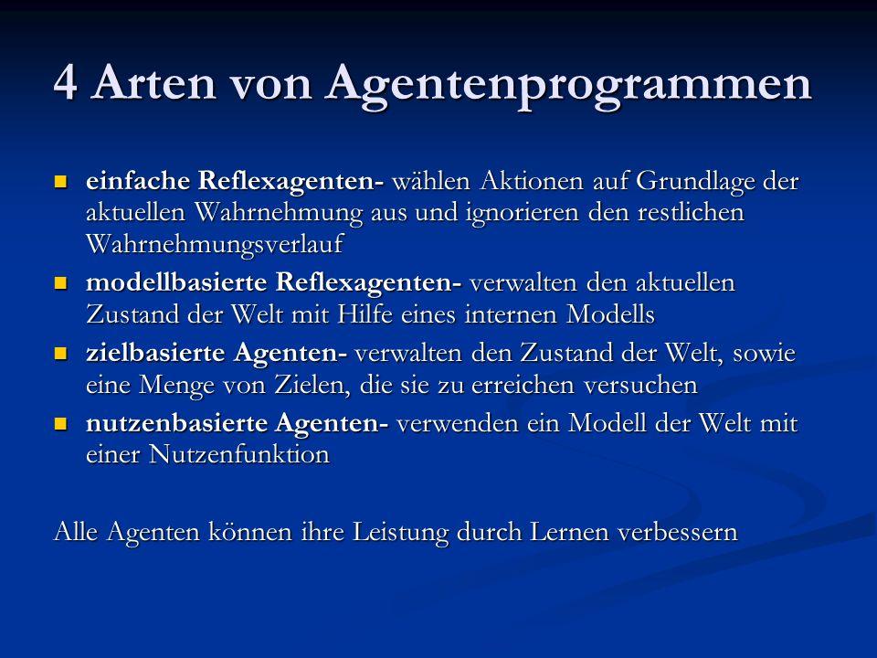 4 Arten von Agentenprogrammen