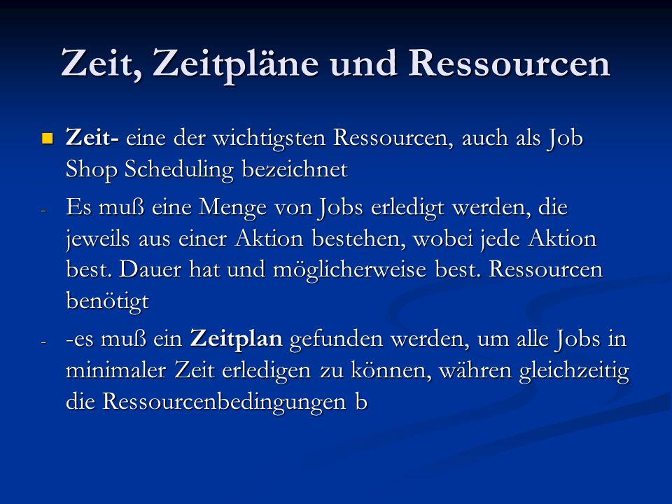 Zeit, Zeitpläne und Ressourcen