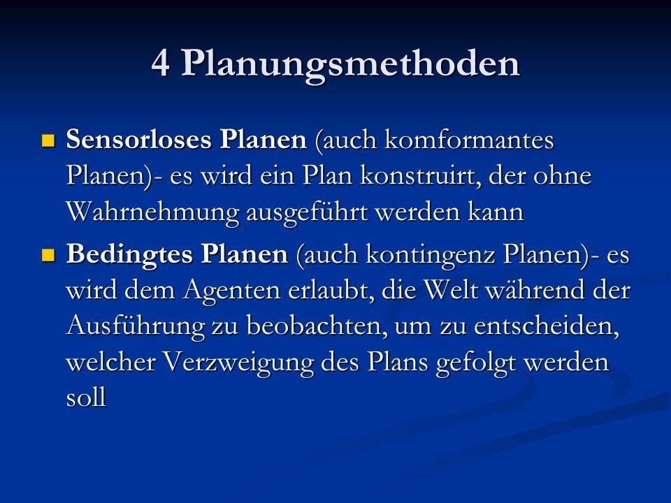 4 Planungsmethoden Sensorloses Planen (auch komformantes Planen)- es wird ein Plan konstruirt, der ohne Wahrnehmung ausgeführt werden kann.