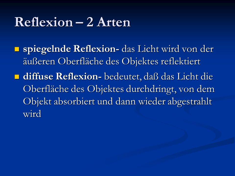 Reflexion – 2 Arten spiegelnde Reflexion- das Licht wird von der äußeren Oberfläche des Objektes reflektiert.