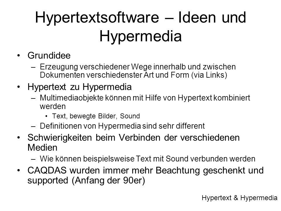 Hypertextsoftware – Ideen und Hypermedia