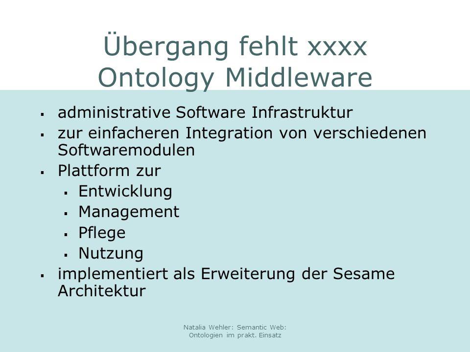 Übergang fehlt xxxx Ontology Middleware