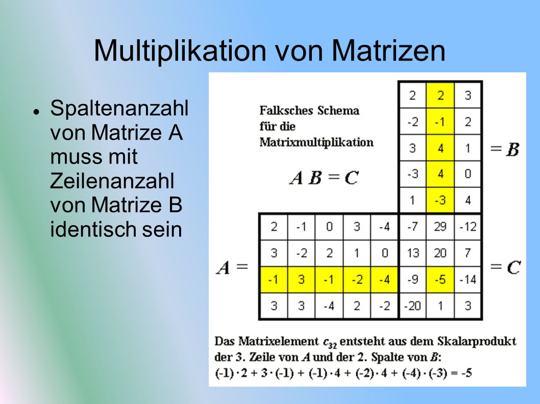 Multiplikation von Matrizen
