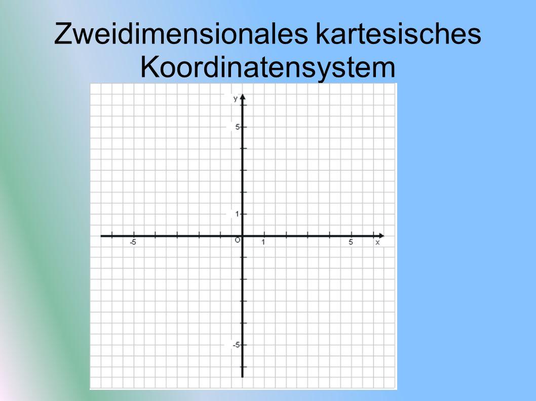 Zweidimensionales kartesisches Koordinatensystem
