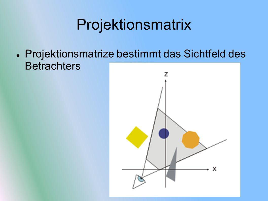 Projektionsmatrix Projektionsmatrize bestimmt das Sichtfeld des Betrachters