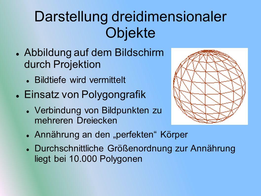 Darstellung dreidimensionaler Objekte