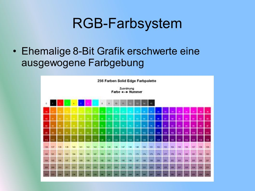 RGB-Farbsystem Ehemalige 8-Bit Grafik erschwerte eine ausgewogene Farbgebung