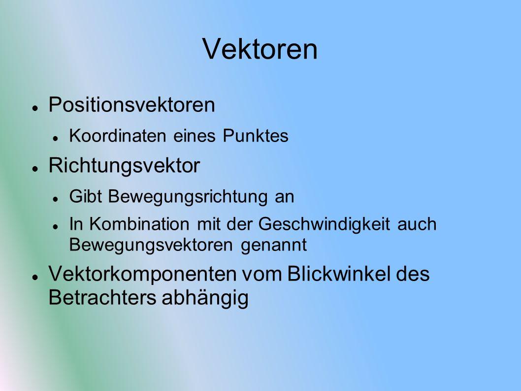 Vektoren Positionsvektoren Richtungsvektor
