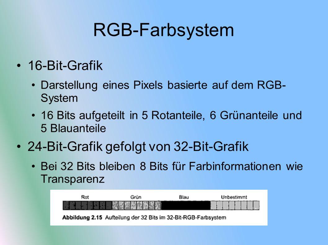 RGB-Farbsystem 16-Bit-Grafik 24-Bit-Grafik gefolgt von 32-Bit-Grafik