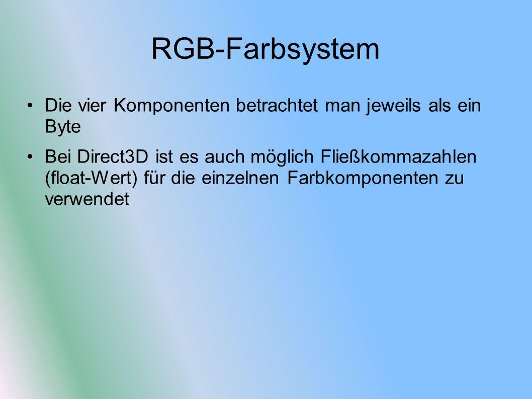 RGB-Farbsystem Die vier Komponenten betrachtet man jeweils als ein Byte.