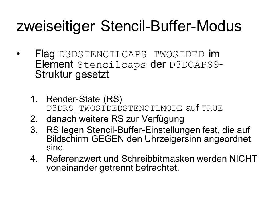 zweiseitiger Stencil-Buffer-Modus