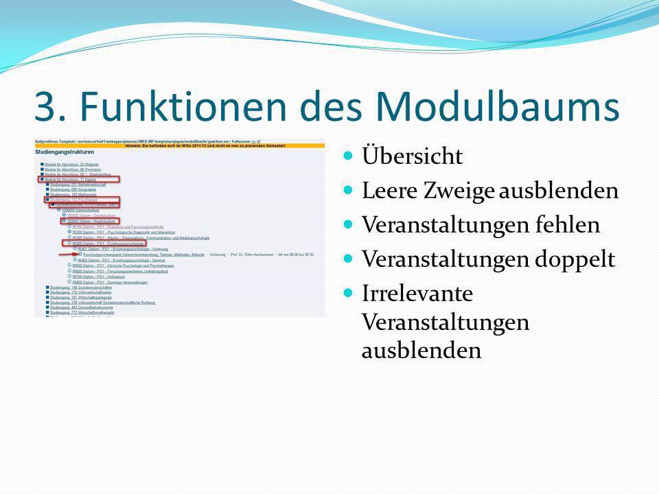 3. Funktionen des Modulbaums