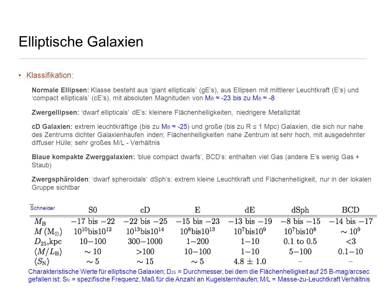 Elliptische Galaxien Klassifikation: