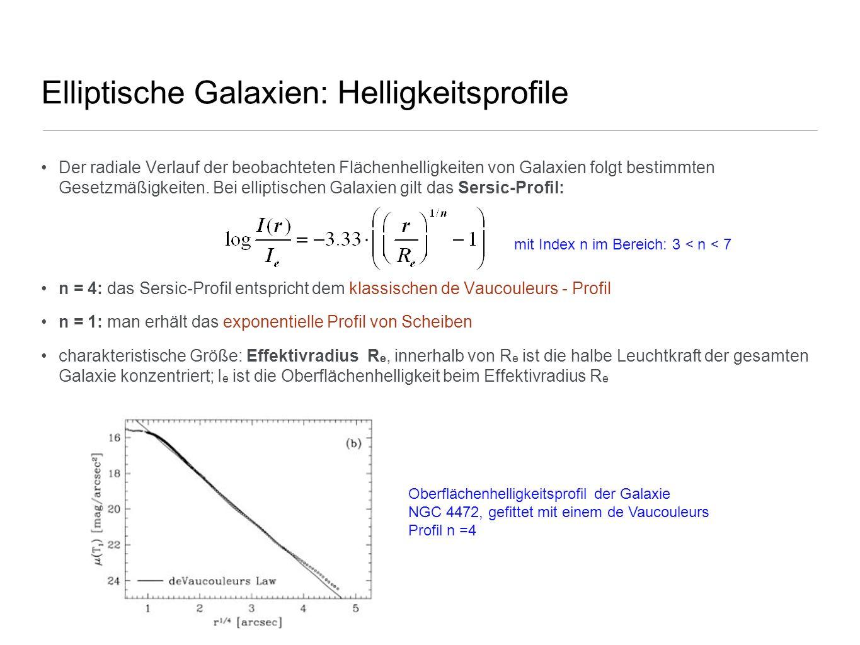 Elliptische Galaxien: Helligkeitsprofile