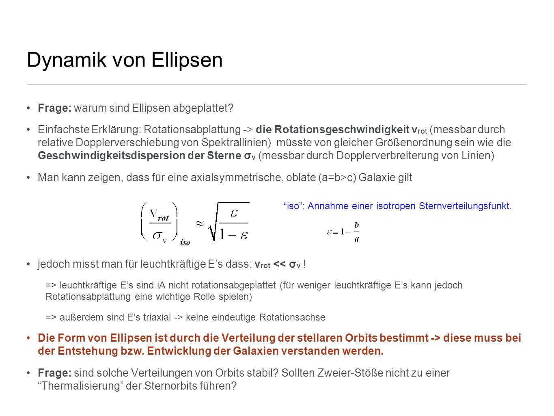 Dynamik von Ellipsen Frage: warum sind Ellipsen abgeplattet