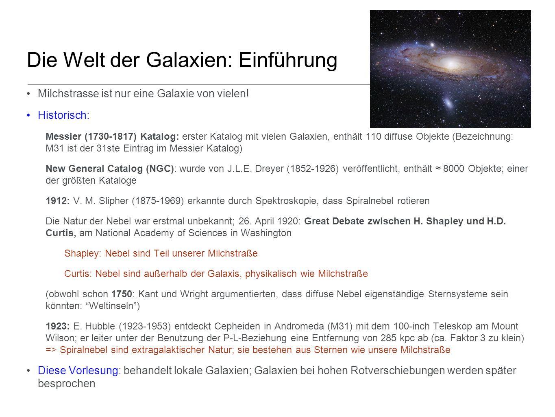 Die Welt der Galaxien: Einführung