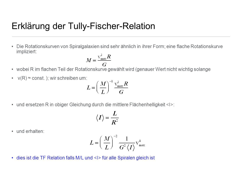 Erklärung der Tully-Fischer-Relation