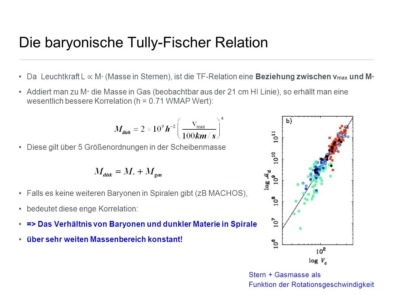 Die baryonische Tully-Fischer Relation