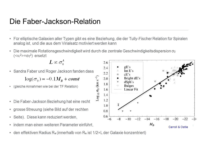 Die Faber-Jackson-Relation