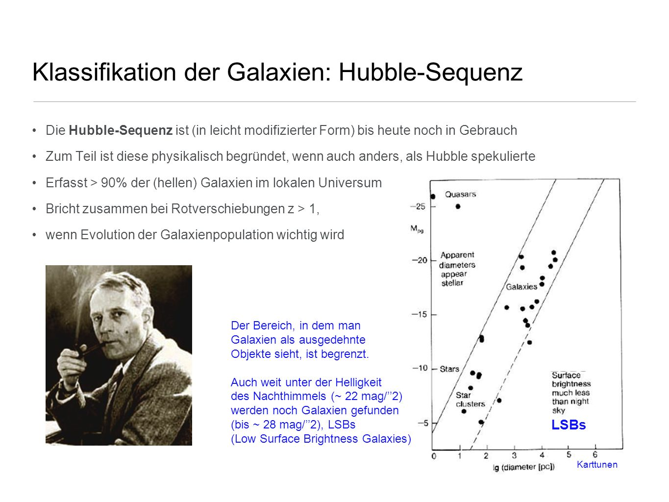 Klassifikation der Galaxien: Hubble-Sequenz