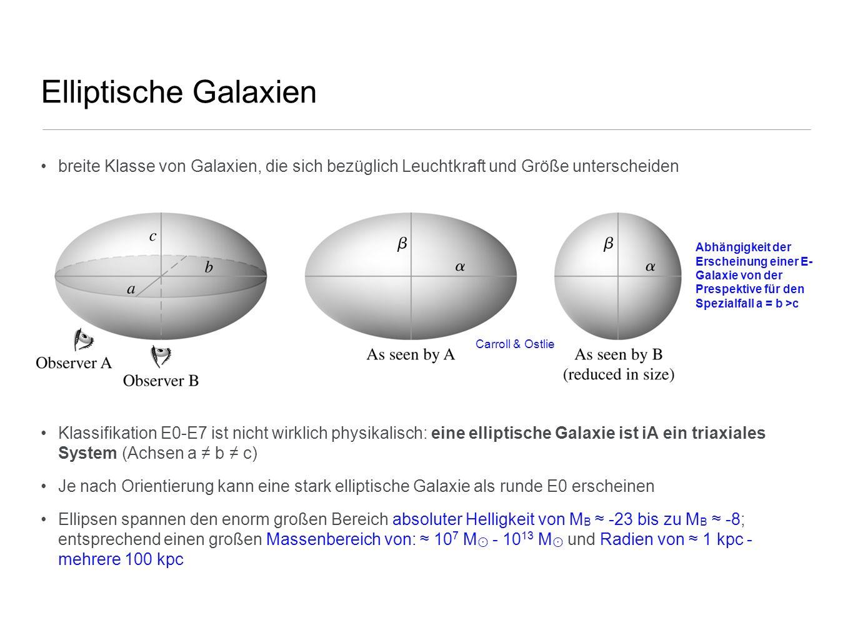 Elliptische Galaxien breite Klasse von Galaxien, die sich bezüglich Leuchtkraft und Größe unterscheiden.