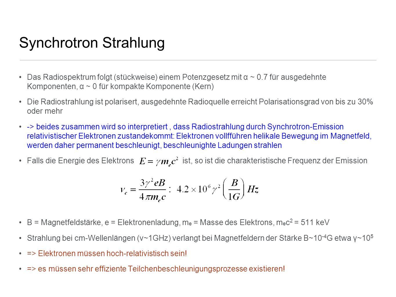 Synchrotron Strahlung
