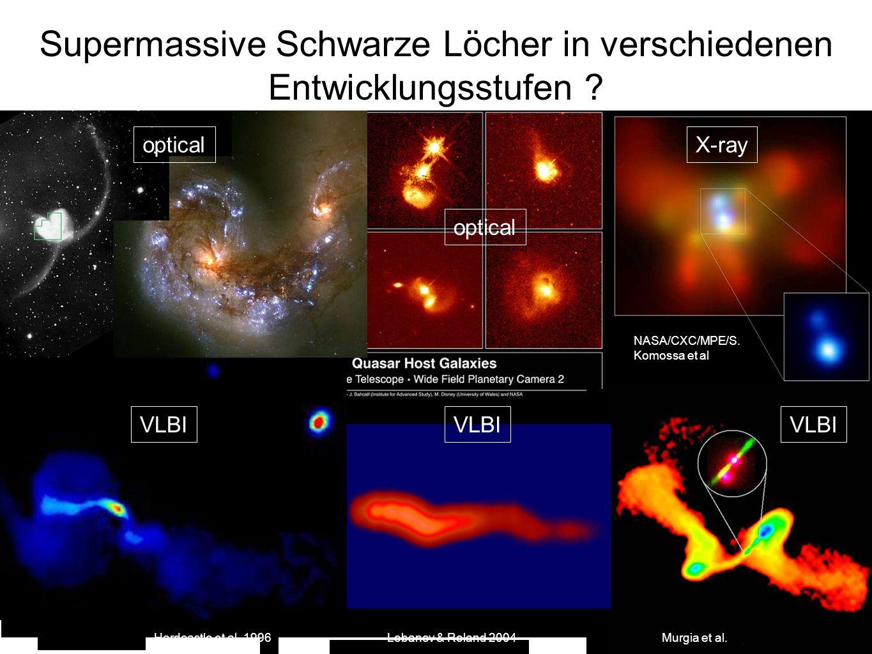 Supermassive Schwarze Löcher in verschiedenen Entwicklungsstufen
