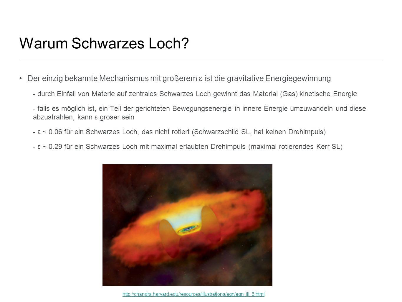 Warum Schwarzes Loch Der einzig bekannte Mechanismus mit größerem ε ist die gravitative Energiegewinnung.