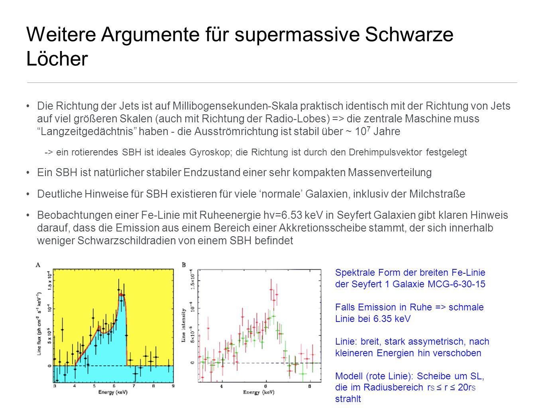 Weitere Argumente für supermassive Schwarze Löcher