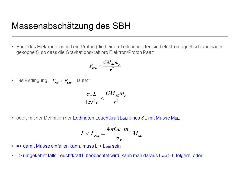 Massenabschätzung des SBH